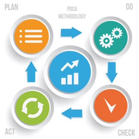 Ch 4 planning case study